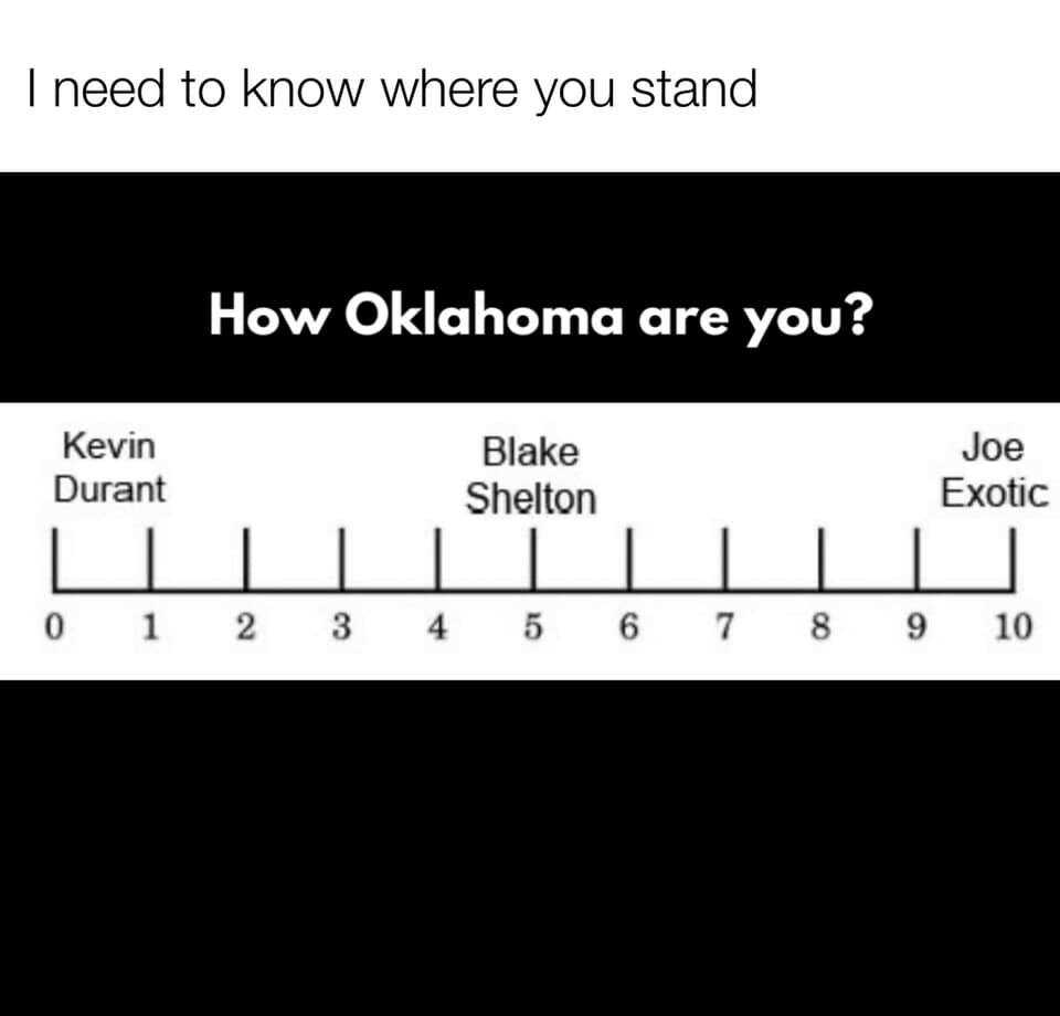 Tiger King Memes - How Oklahoma Are You